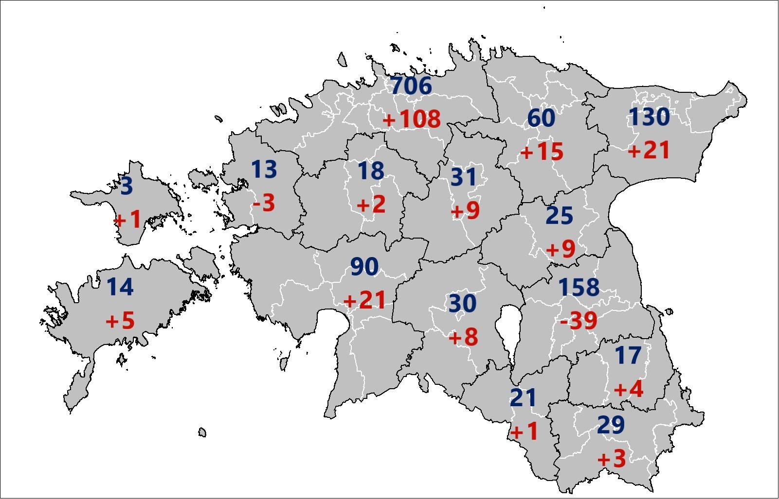 Число сделок в мае (синим цветом) и изменение числа сделок по сравнению с апрелем (красным цветом).