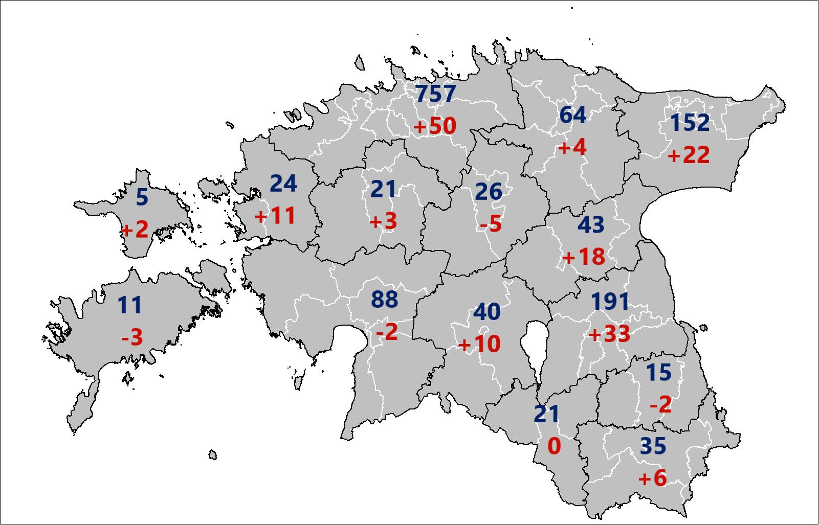 Juuni tehingute arv (sinise kirjaga) ja tehingute arvu muutus võrreldes maiga (punase kirjaga)