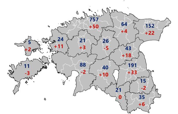 Число сделок в июне (синим цветом) и изменение числа сделок по сравнению с маем (красным цветом)